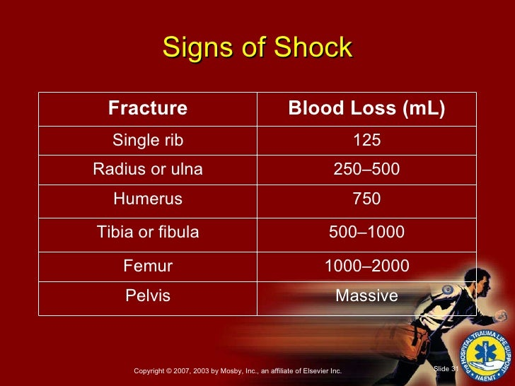 what can cause internal blood loss