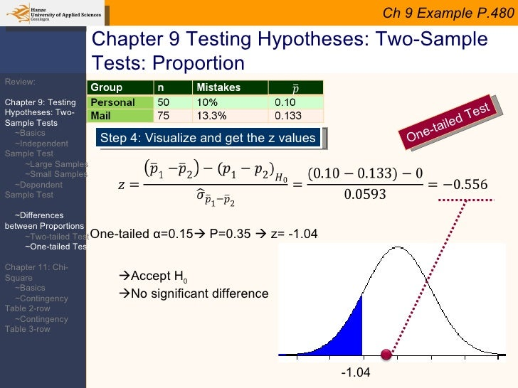 Lesson 06 chapter 9 two samples test and Chapter 11 chi square test