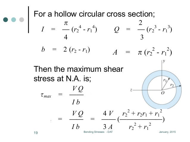 Lesson 06 Shearing Stresses Updated