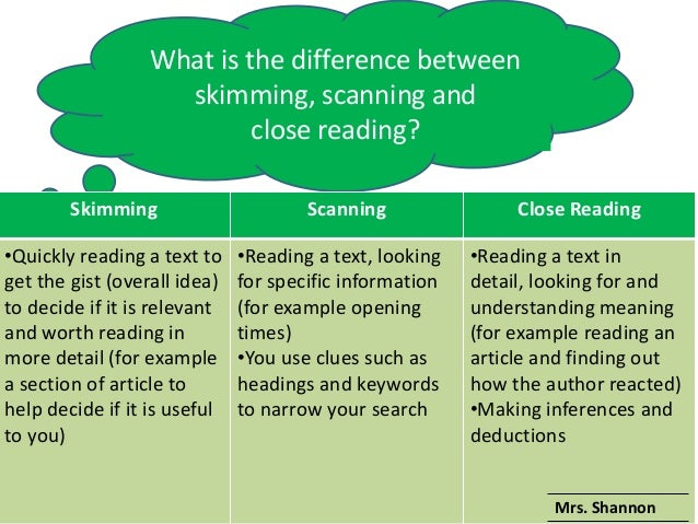 What is the difference between                    skimming, scanning and                           close reading?        S...