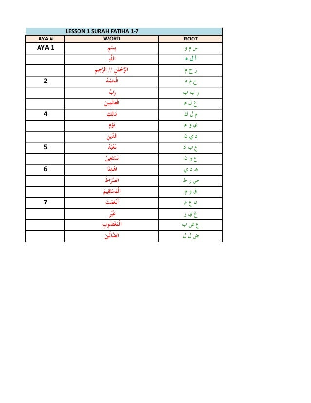 7-1 LESSON 1 SURAH FATIHA# AYA                WORD                ROOT1 AYA                   بِسم  ...