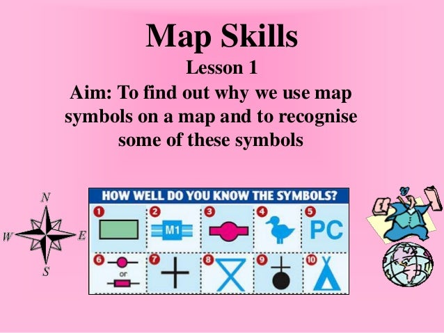 Map Skills Lesson 1 Aim: To find out why we use map symbols on a map and to recognise some of these symbols
