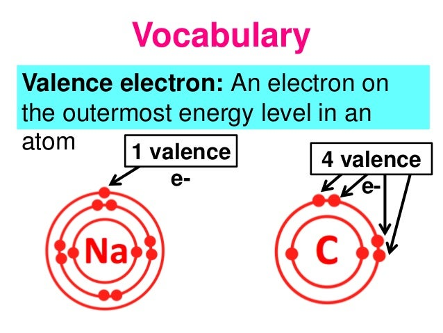 valence electrons Valence electron definition, an electron of an atom, located in the outermost shell (valence shell) of the atom, that can be transferred to or shared with another atom see more.