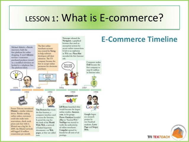 to what extent is an e commerce Developing countries, bric, e-business, b2c e-commerce, m-commerce abstract: the purpose of this paper is evaluation of potentials for electronic business in developing countries, as well as identification of e-commerce rate.