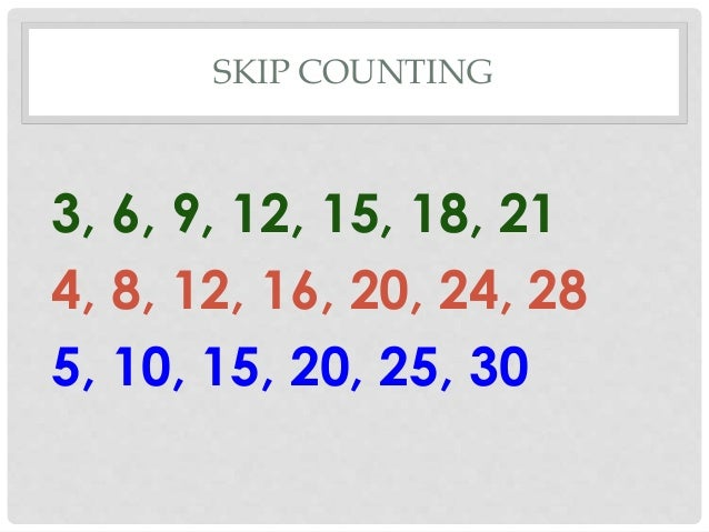 Lesson 1 : Skip Counting