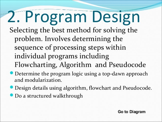 visual logic flowchart that parallels this pseudocode Write the pseudocode and draw the flowchart to read a number and display if it is negative or positive how to write a pseudocode and draw a flowchart to find the.