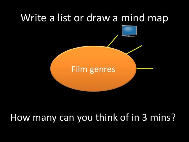 Write a list or draw a mind map  Film genres  How many can you think of in 3 mins?