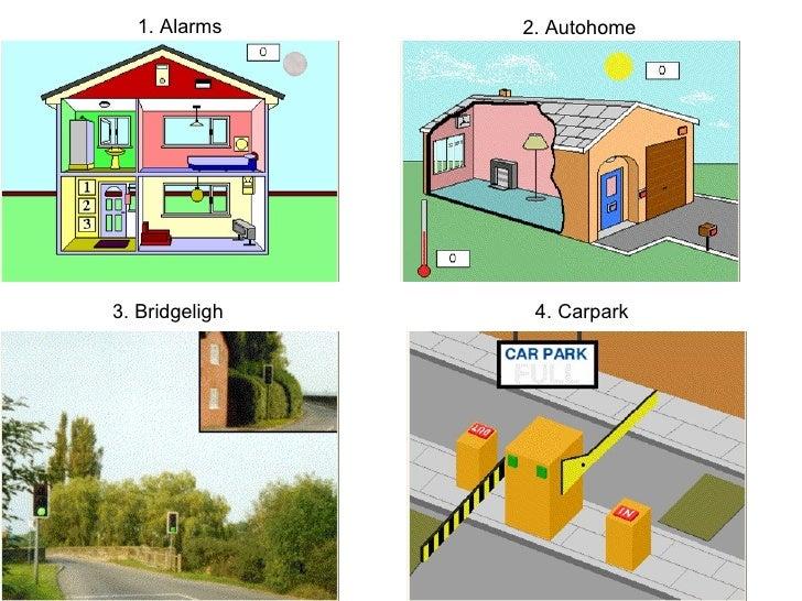 1. Alarms 2. Autohome 3. Bridgeligh 4. Carpark