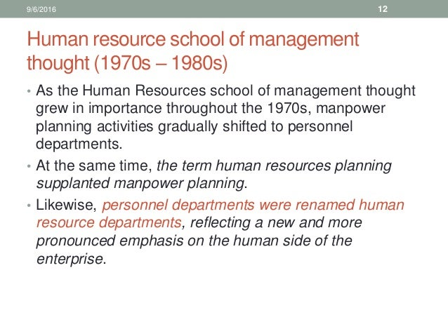 A discussion of the relevance of human resources planning to contemporary organizations