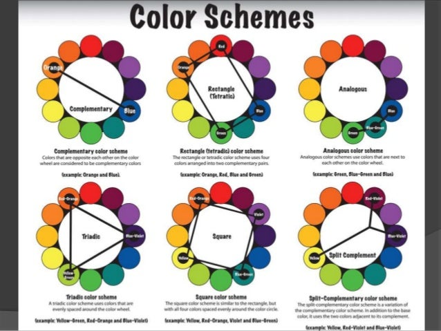 Color Temperature In Painting