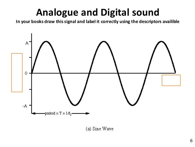 Lesson 10 Digital And Analogue Signals
