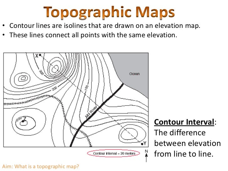 relationship between isolines and contour lines images