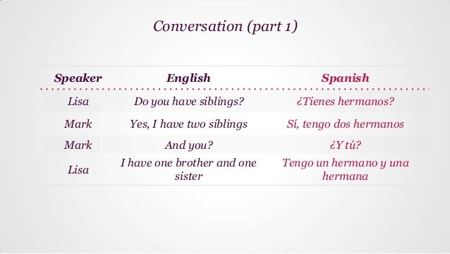 Basic spanish lesson 12 talking about family friends and pets 23 solutioingenieria Images