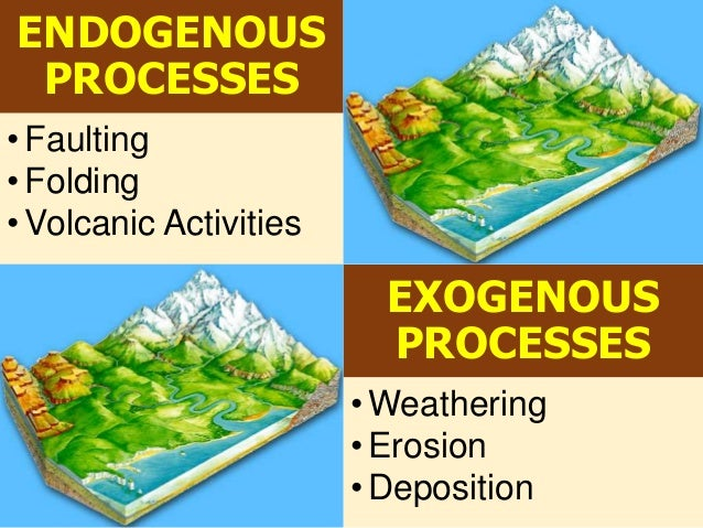 endogenous processes and associated landforms Endogenous processes such as volcanoes, earthquakes,  volcanic landforms a) villarrica volcano, chile, a volcano without effects of erosion and denudation.