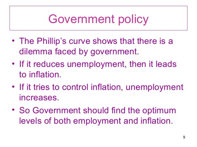 unemployment inflation p2 p3 Cost push inflation in the extended ad-as model figure 154 cpi in the extended ad-as model real domestic output price level as1 as2 ad1 ad2 a b c p1 p2 p3.