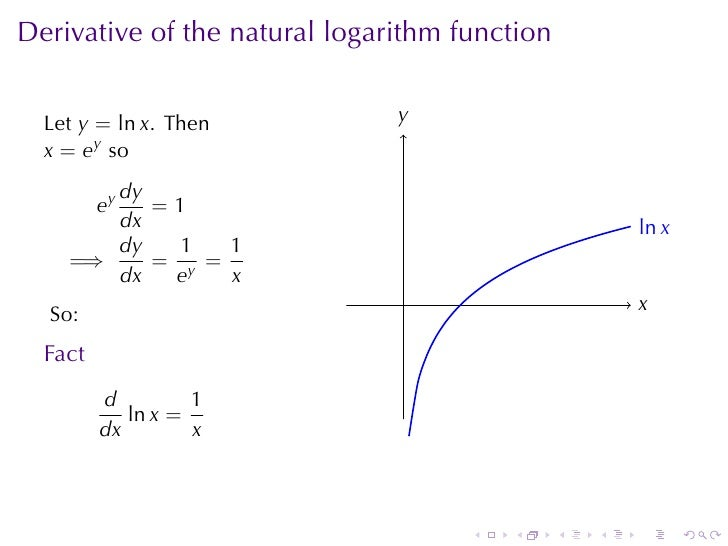 Lesson 13: Derivatives of Logarithmic and Exponential ...