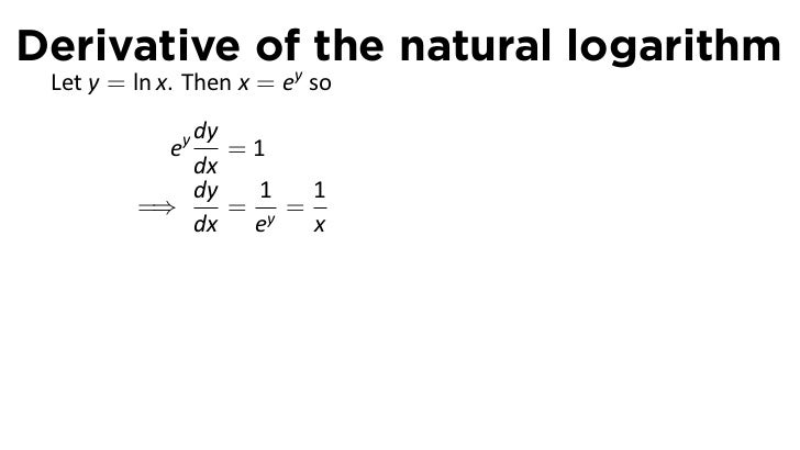 Lesson 14: Derivatives of Logarithmic and Exponential