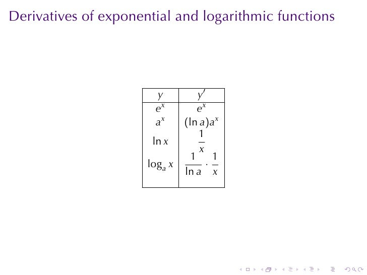 Lesson 14 Exponential Growth and Decay – Exponential Growth and Decay Worksheets