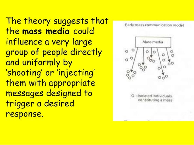 mass media advertising invasion influence media essay Media refers to mass media such as broadcast media,  during the invasion of iraq in 2003 by the united states and its  high school english essays 1 : sponsored.