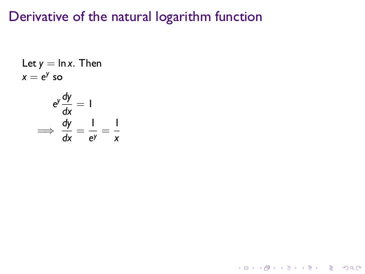 Lesson 16: Derivatives of Exponential and Logarithmic ...