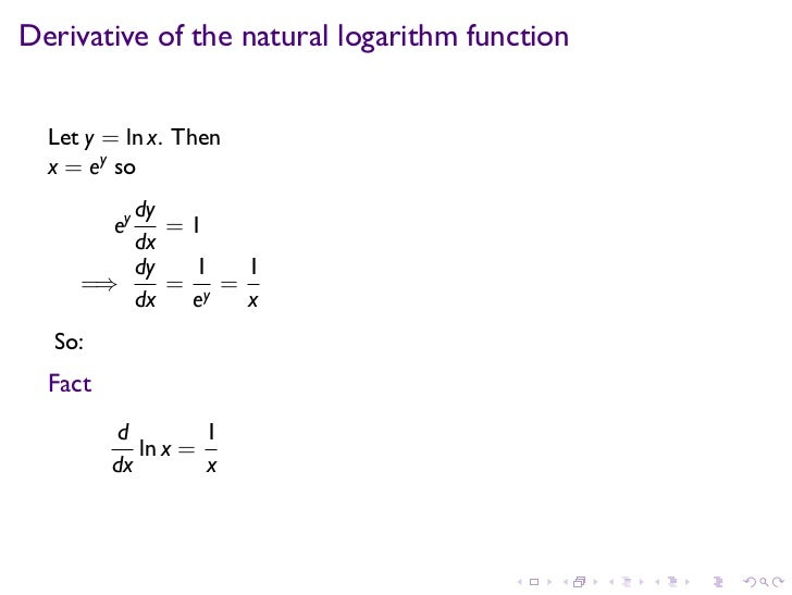 Derivative of the Logarithmic Function