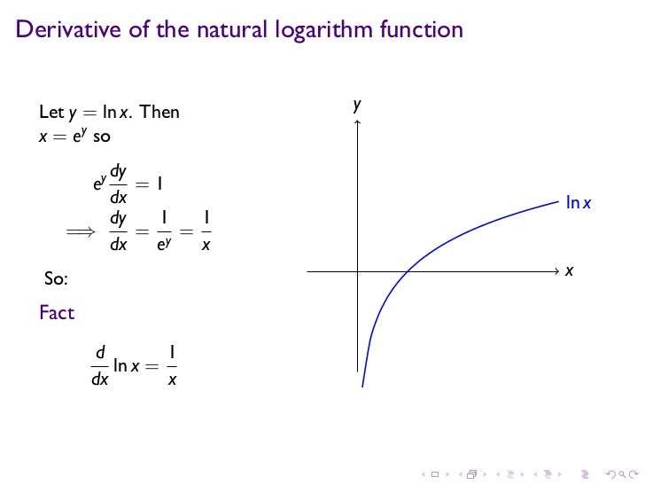 Graphing Transformations of Logarithmic Functions | Precalculus I