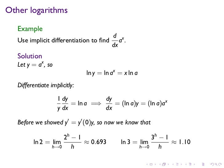 how to take derivative of natural log