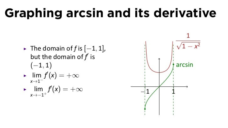What is the domain of arcsin?