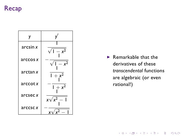 derivative of inverse trigonometric functions examples pdf