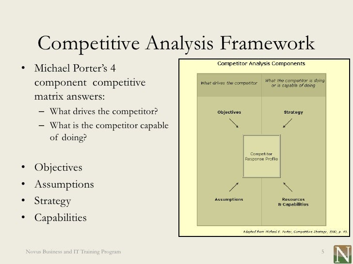Lesson 18 Competitive Analysis – Competitor Matrix Template