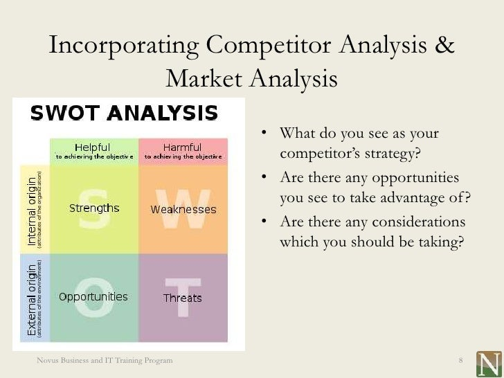marketing competitors analysis Competitive market analyses enable organizations in flagging competitors in their market and devise ways to compete against them this plays an important role at every step of business development.