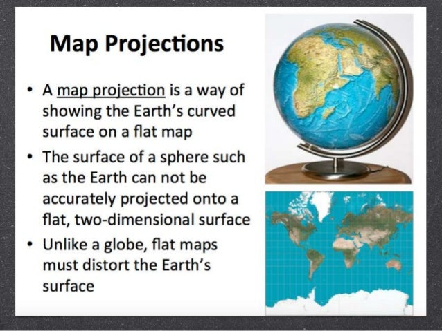 Maps vs globes