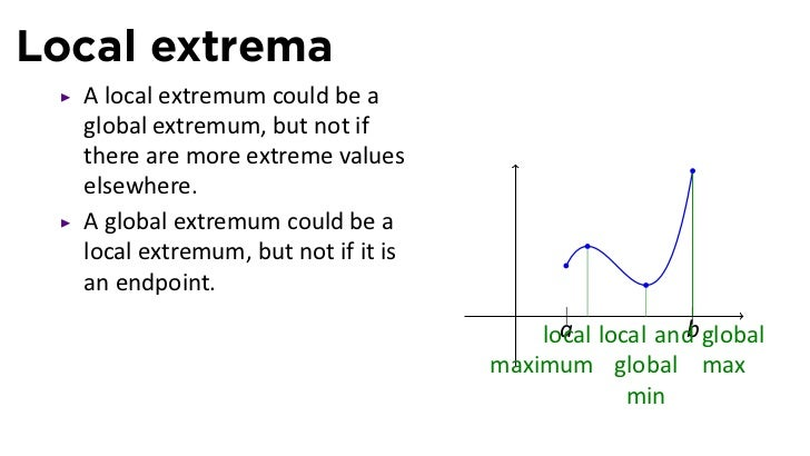 how to find global minimum and maximum