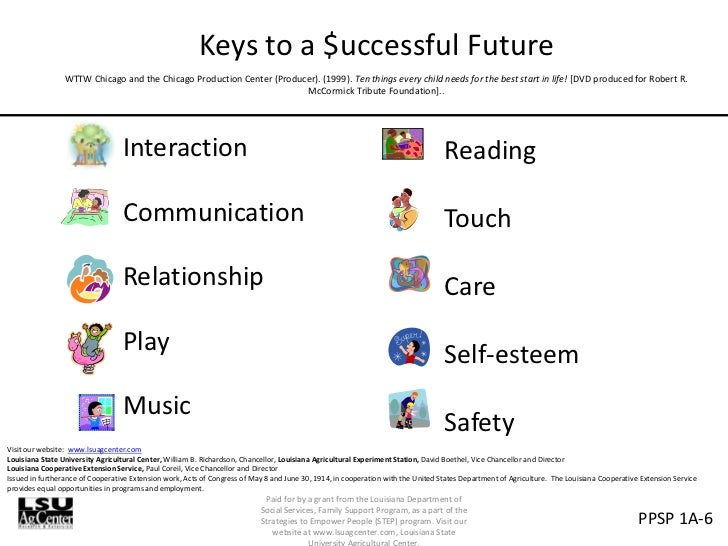Keys to a $uccessful Future                 WTTW Chicago and the Chicago Production Center (Producer). (1999). Ten things ...