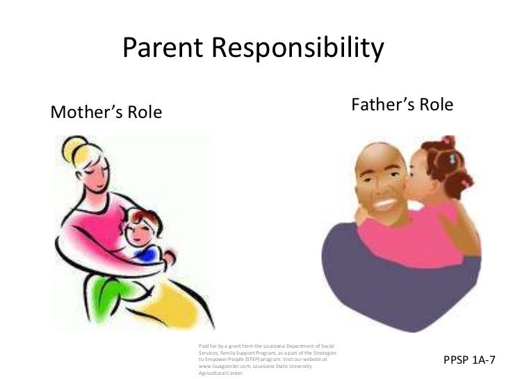Parent ResponsibilityMother's Role                                                                   Father's Role        ...