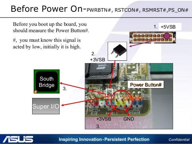 Before Power On-PWRBTN#, RSTCON#, RSMRST#,PS_ON# South Bridge +3VSB GND +5VSB +3VSB 1. 2. 3. 3. Super I/O Power Button#Pow...