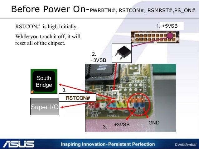 Before Power On-PWRBTN#, RSTCON#, RSMRST#,PS_ON# South Bridge +3VSB GND +5VSB +3VSB 1. 2. 3. 3. Super I/O RSTCON#RSTCON# R...