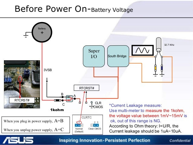 Before Power On-Battery Voltage South Bridge + 3VSB Battery RTCRST# 32.7 KHz CLR CMOS 1kohm *Current Leakage measure: Use ...