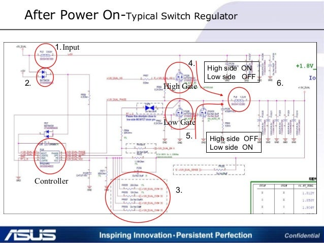 After Power On-Typical Switch Regulator High Gate Low Gate Controller Input1. 2. 3. 4. 5. 6. High side ON Low side OFF Hig...