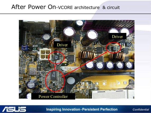 After Power On-VCORE architecture & circuit Power Controller Driver Driver
