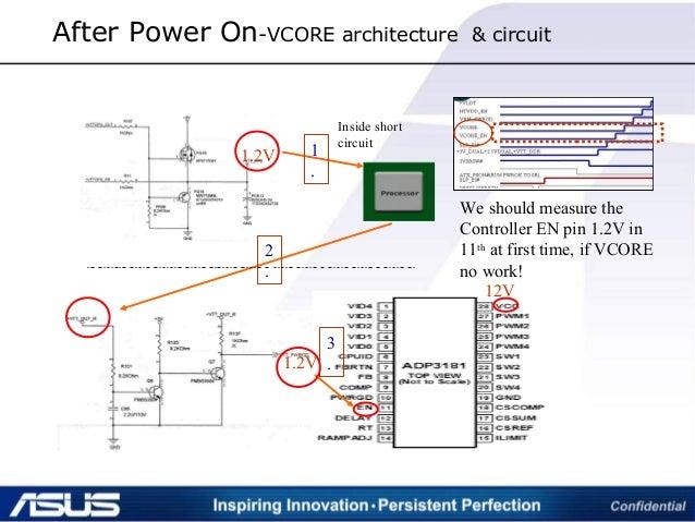 1 . 2 . 3 . 1.2V 1.2V We should measure the Controller EN pin 1.2V in 11th at first time, if VCORE no work! Inside short c...