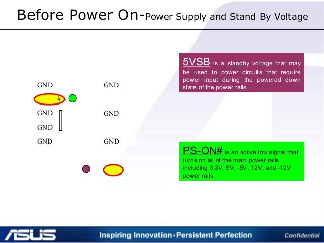 Before Power On-Power Supply and Stand By Voltage PS-ON# is an active low signal that turns on all of the main power rails...