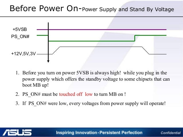 Before Power On-Power Supply and Stand By Voltage +5VSB PS_ON# +12V,5V,3V 1. Before you turn on power 5VSB is always high!...
