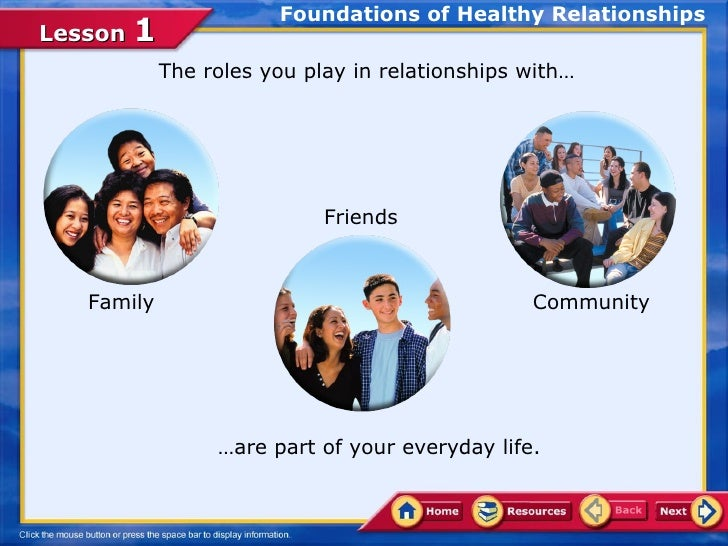 Foundations of Healthy RelationshipsLesson 1            The roles you play in relationships with…                         ...