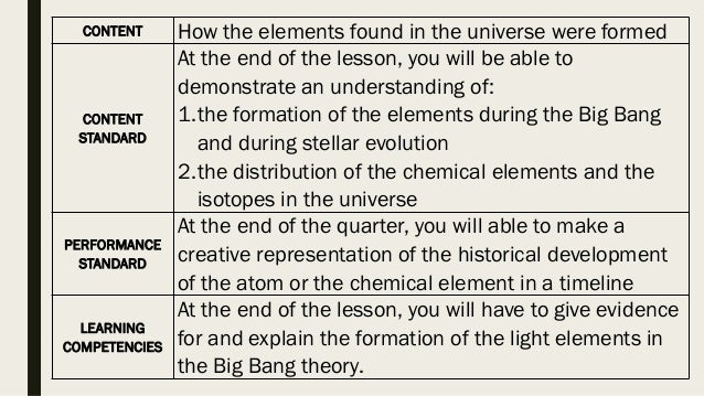 Lesson 1 In the Beginning (Big Bang Theory and the Formation of Light Elements) Slide 2