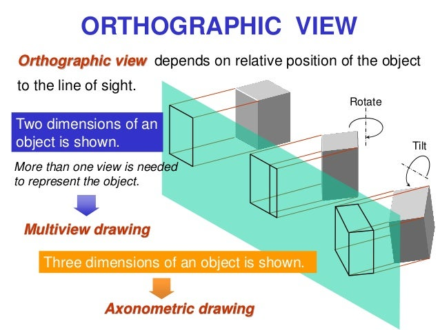 Straight Line Intro The Art Of Closing : Lesson drawing straight line see