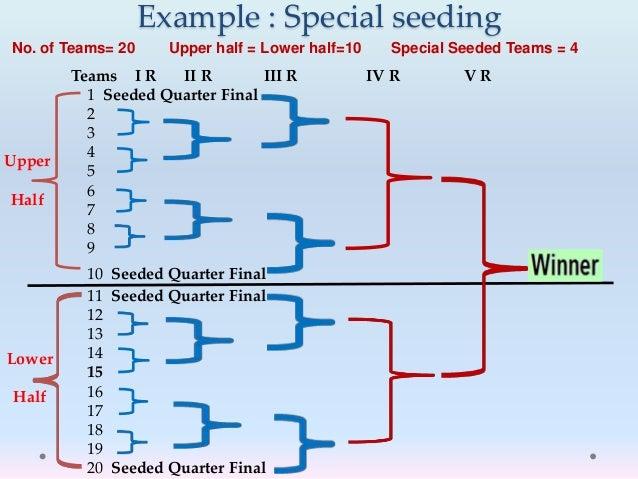 how to make fixture of league tournament