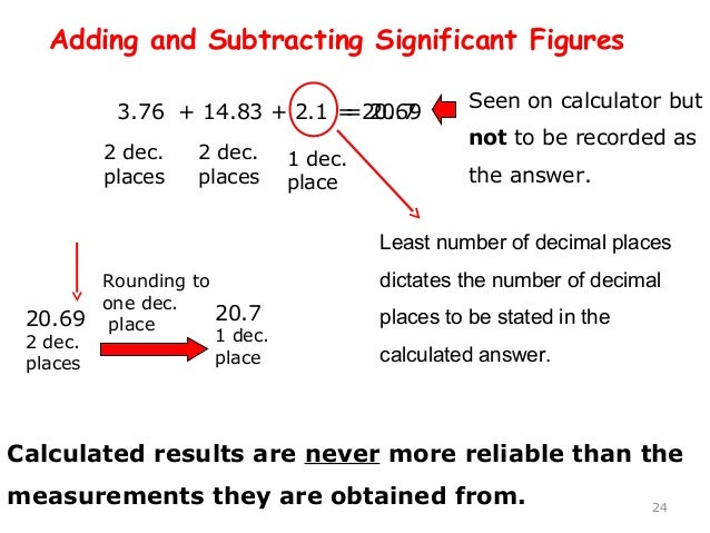 Sig. Fig. Calculations | grandinetti group.