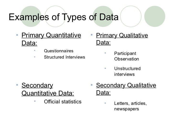 primary secondary data Introduction of secondary market and difference between primary and secondary market class xii busi - duration: 5:15 goyal bros prakashan - video lectures 14,468 views 5:15.