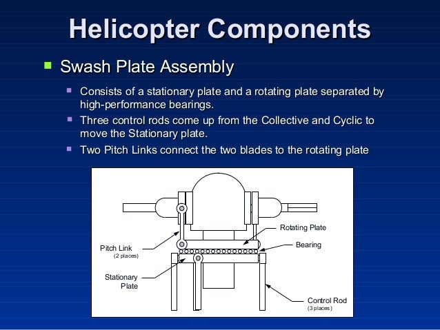 r22 engine diagram h23 engine diagram wiring diagram